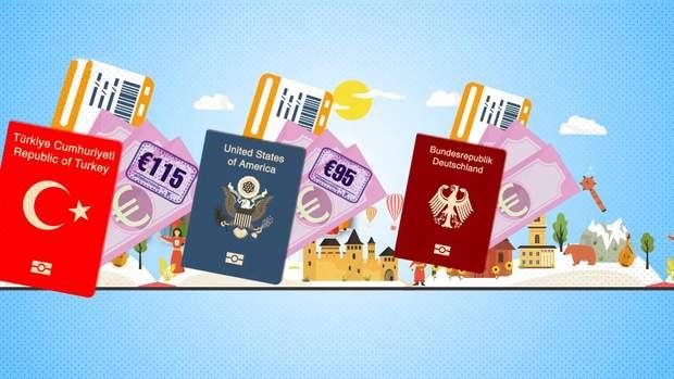 туризм гроші україна