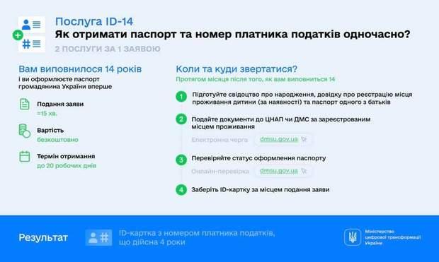 Як отримати послугу ID-14