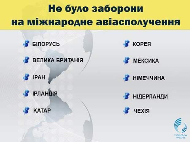 Міжнародне авіасполучення, Украерорух, заборони було