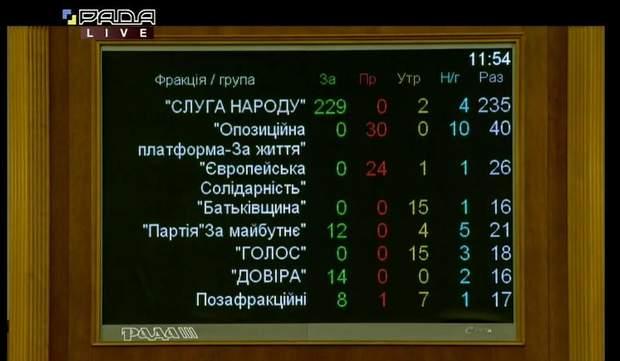 Ткаченко став міністром культури