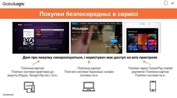 як змінюються технології онлайн-кінотеатрів