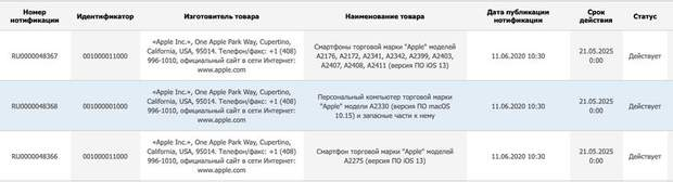 Apple зареєструвала 9 нових iPhone
