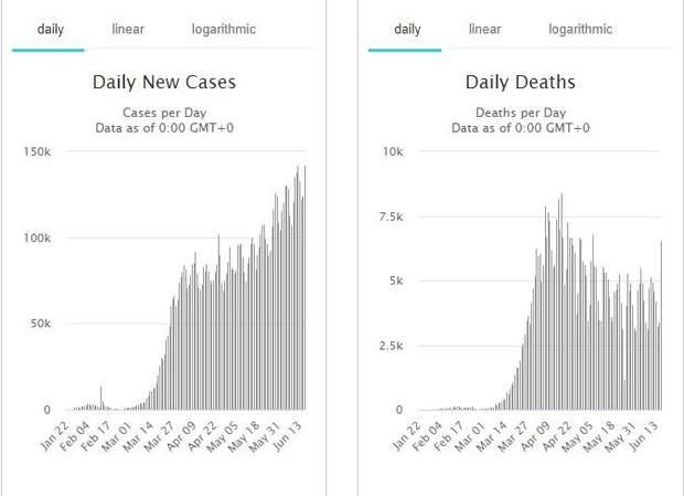 Зросла смертність від коронавірусу