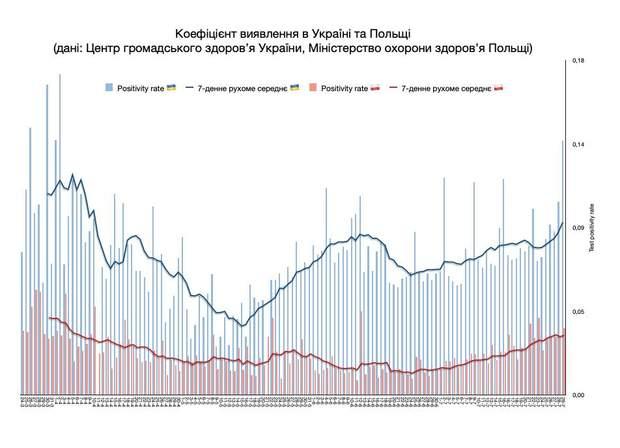 карантин в україі коронавірус спалах