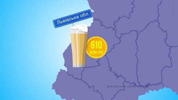 Сколько денег украинцы потратили на ликеро-водочные изделия: официальные данные