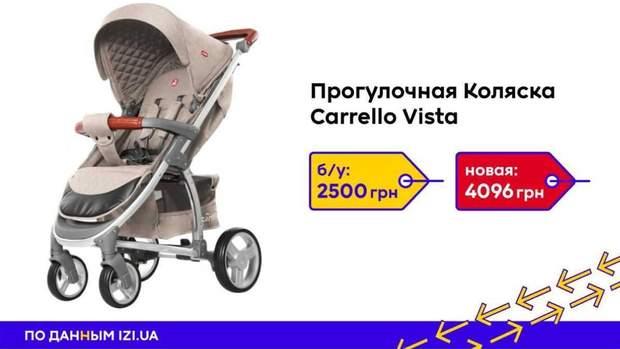 Коляска Carrello Vista CRL-85051