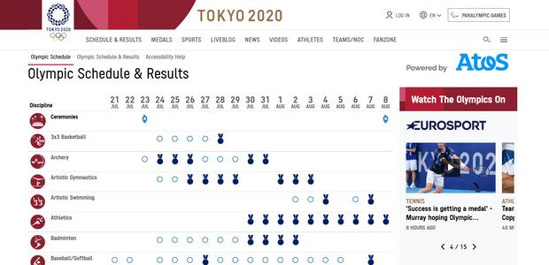 сайт Олімпіади-2020, Крим
