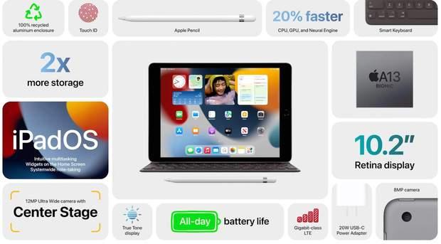 Новий iPad9