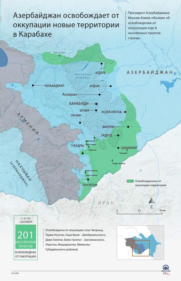 Нагірний Карабах, звільнені території