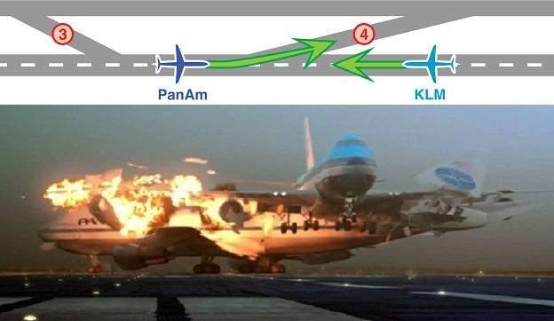 Авіакатастрофа на Тенеріфі