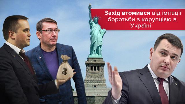 Борьба с коррупцией: кому и зачем нужна отставка Холодницкого?
