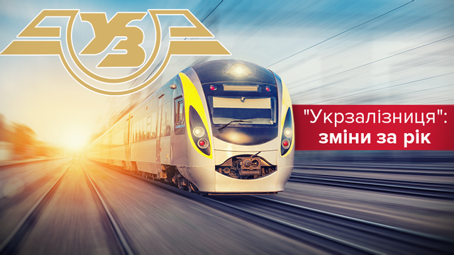 Финансовый директор «Укрзализныци»: «Совковые» поезда уходят в прошлое