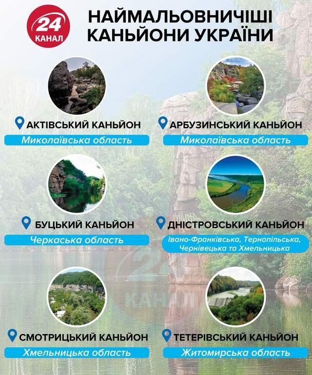 Каньоны Украины инфографика 24 канал