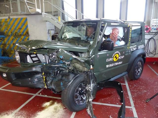 Новый Suzuki Jimny разочаровал результатами тестов EuroNCAP
