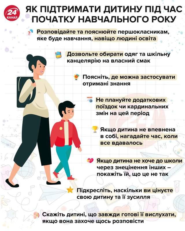 Як підтримати дитину під час навчання