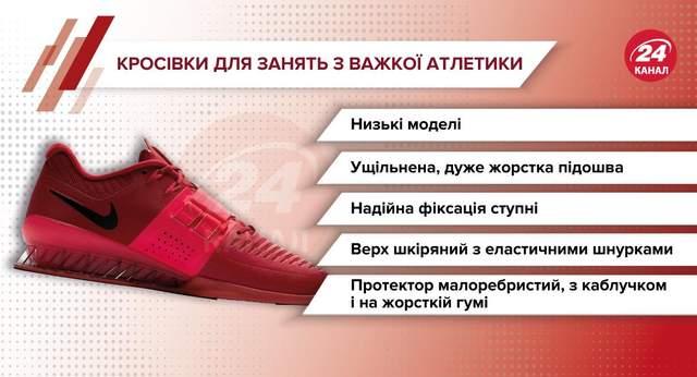 Кросівки для важкої атлетики