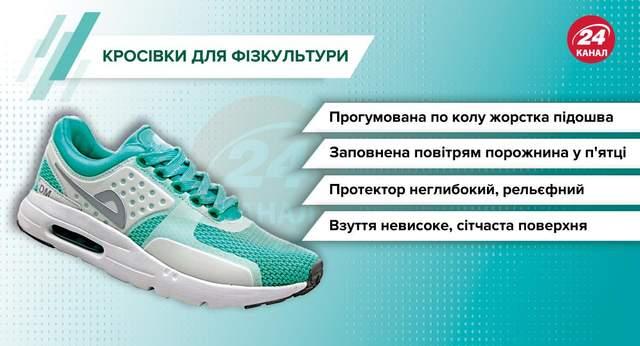 Кросівки для фізкультури