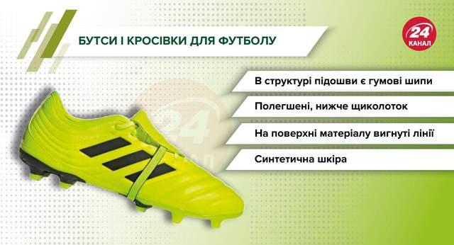 кросівки для футболу