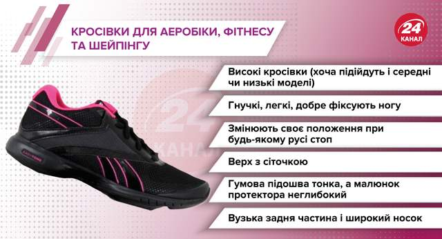 Кросівки для фітнесу