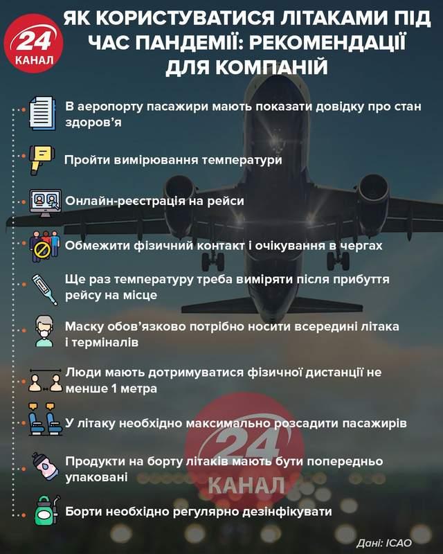 Правила користування літаками в карантин