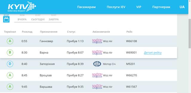 розклад рейсів з Польщі 1 липня в аеропорті Київ Жуляни