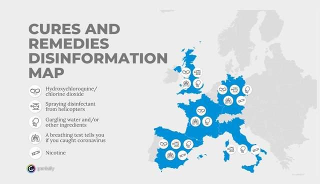 Фейки про коронавірус в Європі
