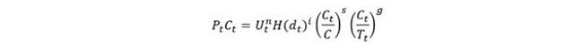 Формула ціни біткойну
