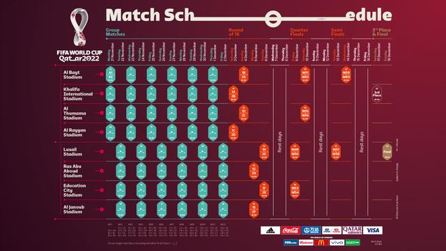 календар матчів ЧС 2022