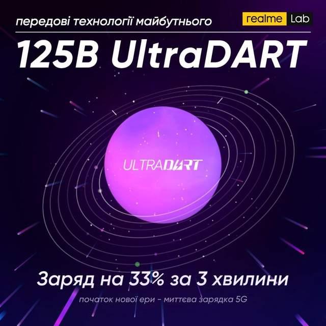 Революційна технологія UltraDART