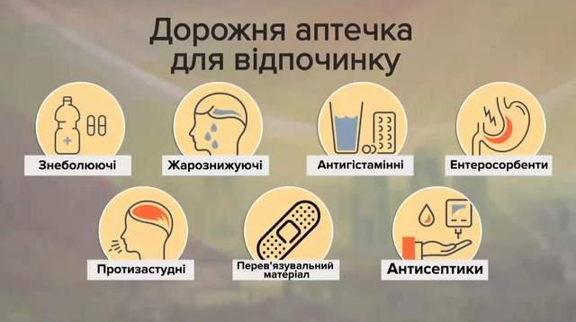 Дорожня аптечка