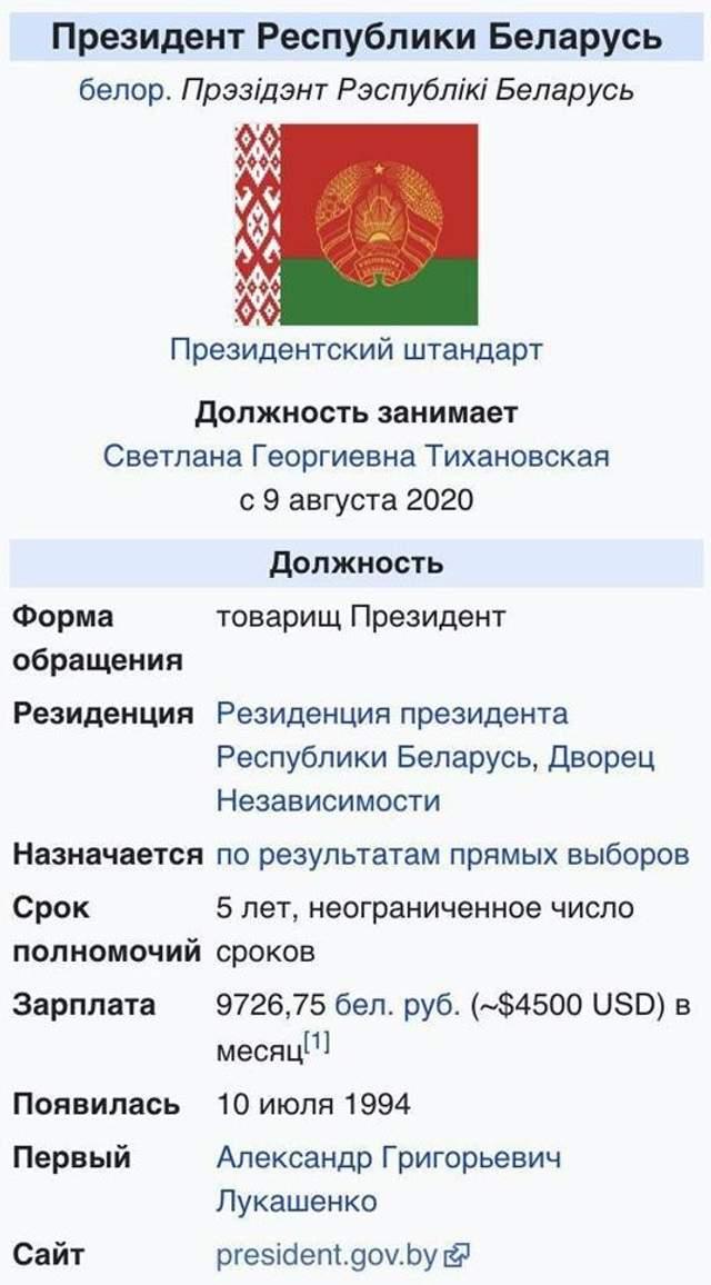 Тихавноська, президент Білорусі, вибори президента Білорусі, Лукашенко