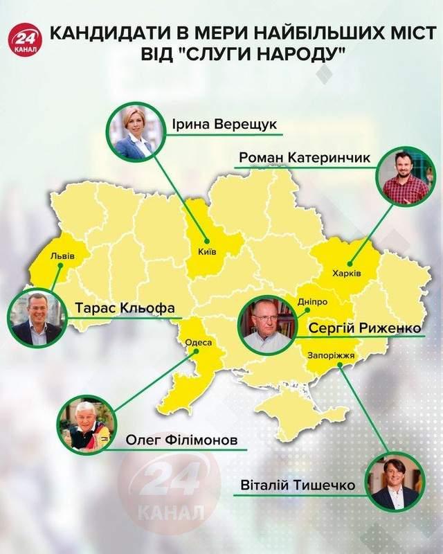 Главные новости 31 августа: кандидаты от 'Слуги народа', нападение на Стерненко и ответ Фокину
