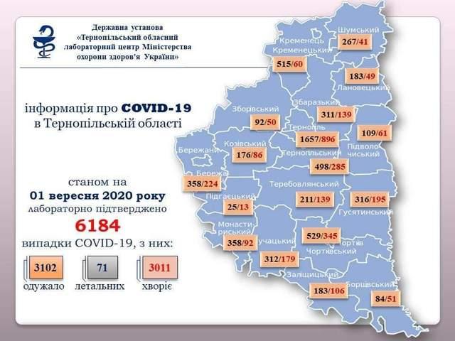 коронавірус на Тернопільщині