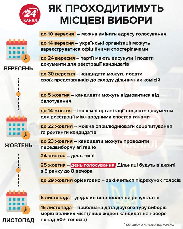 Календар местных выборов инфографика 24 канала