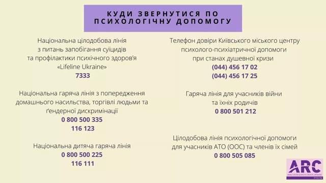 Куди звернутися по психологічну допомогу в Україні / ARC.UA