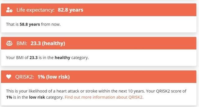 Калькулятор продолжительности жизни: рассчитайте, сколько вам осталось