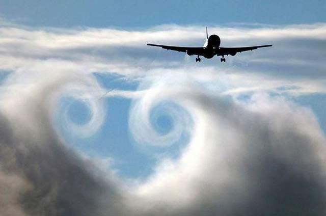 Турбулентність літака