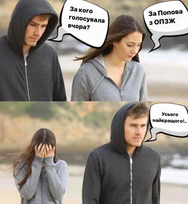 Місцеві вибори 2020, Київ. вибори мера, Попов