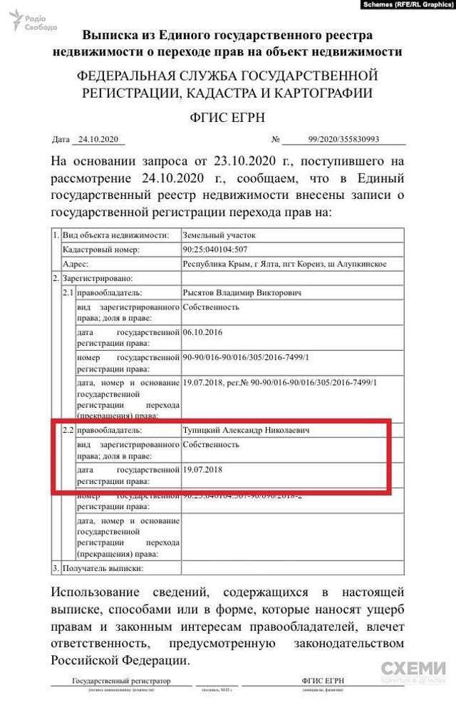 Документ про купівлю ділянки голови КСУ
