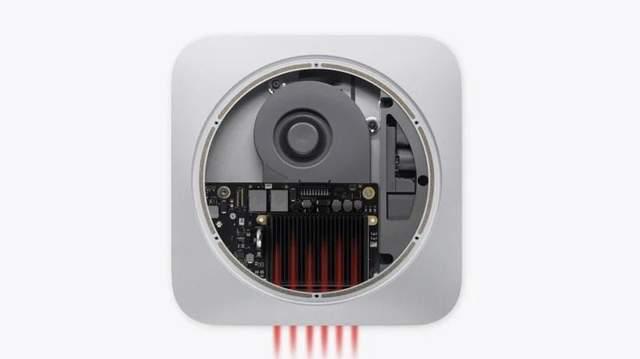 Mac mini всередині
