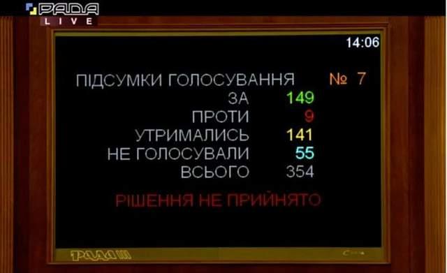 Верховна Рада, 17 листопада 2020, Рекомендації Кабміну скасувати карантин вихідного дня