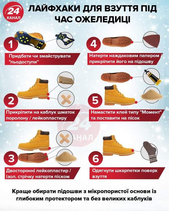 Лайфхаки для взуття під час ожеледиці інфографіка 24 канал