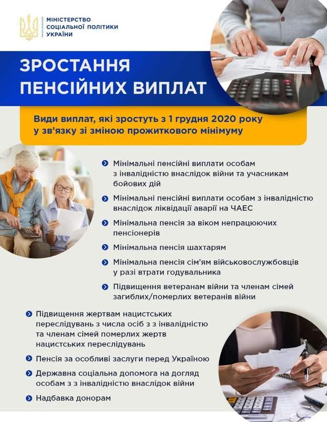 Зростання пенсій в Україні Інфографіка