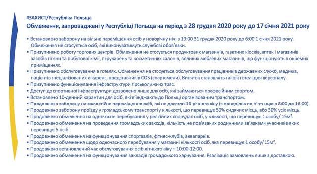 Польща, обмеження, локдаун, карантин, 28 грудня - 17 січня