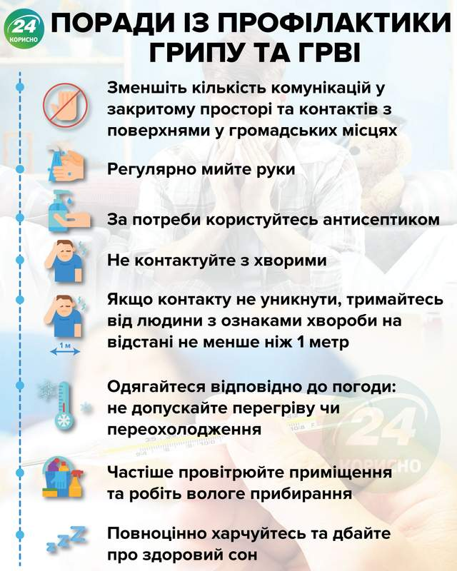 Як захистити себе та дітей від ГРВІ