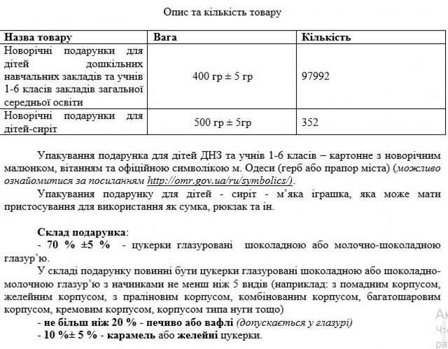 Тендер, мерія Одеси, солодощі, новорічні подарунки, Труханов, Новий рік 2021, Одеса