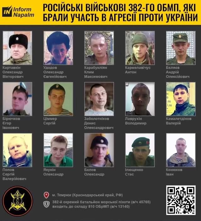 Дані 15 російських військових