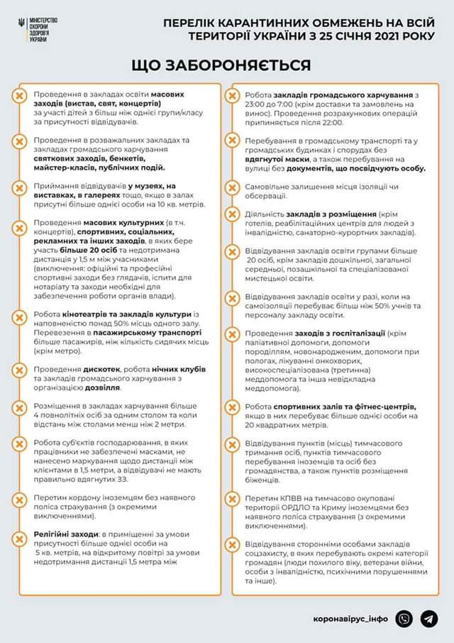 Перелік заборон карантину