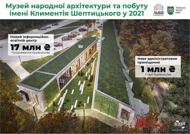 У Львові на розбудову Музею народної архітектури та побуту витратять 18 мільйонів гривень: фото