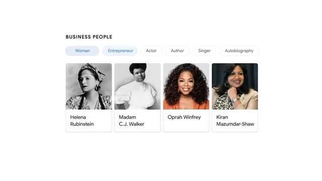 успішні жінки в бізнесі